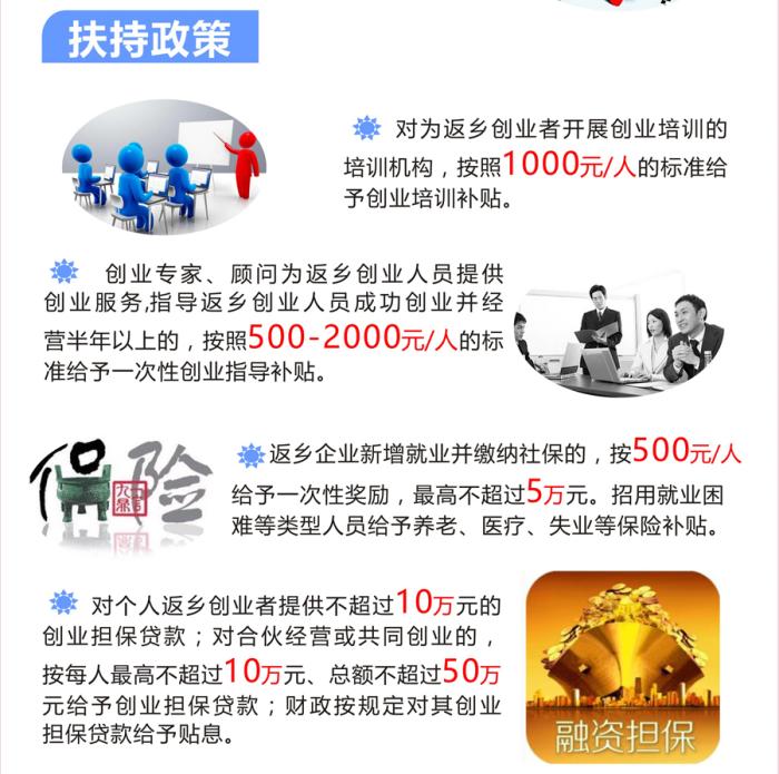 内江市返乡创业扶持办法的图解